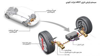 eROT سیستم بازیابی انرژی